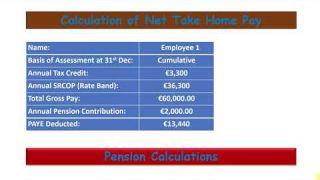 Manual Payroll Assignment 3
